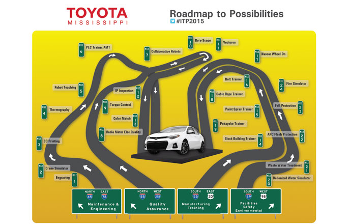Toyota: Roadmap to Possibilities